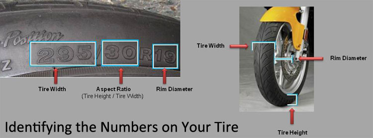 Identifying the Numbers on Your Tires